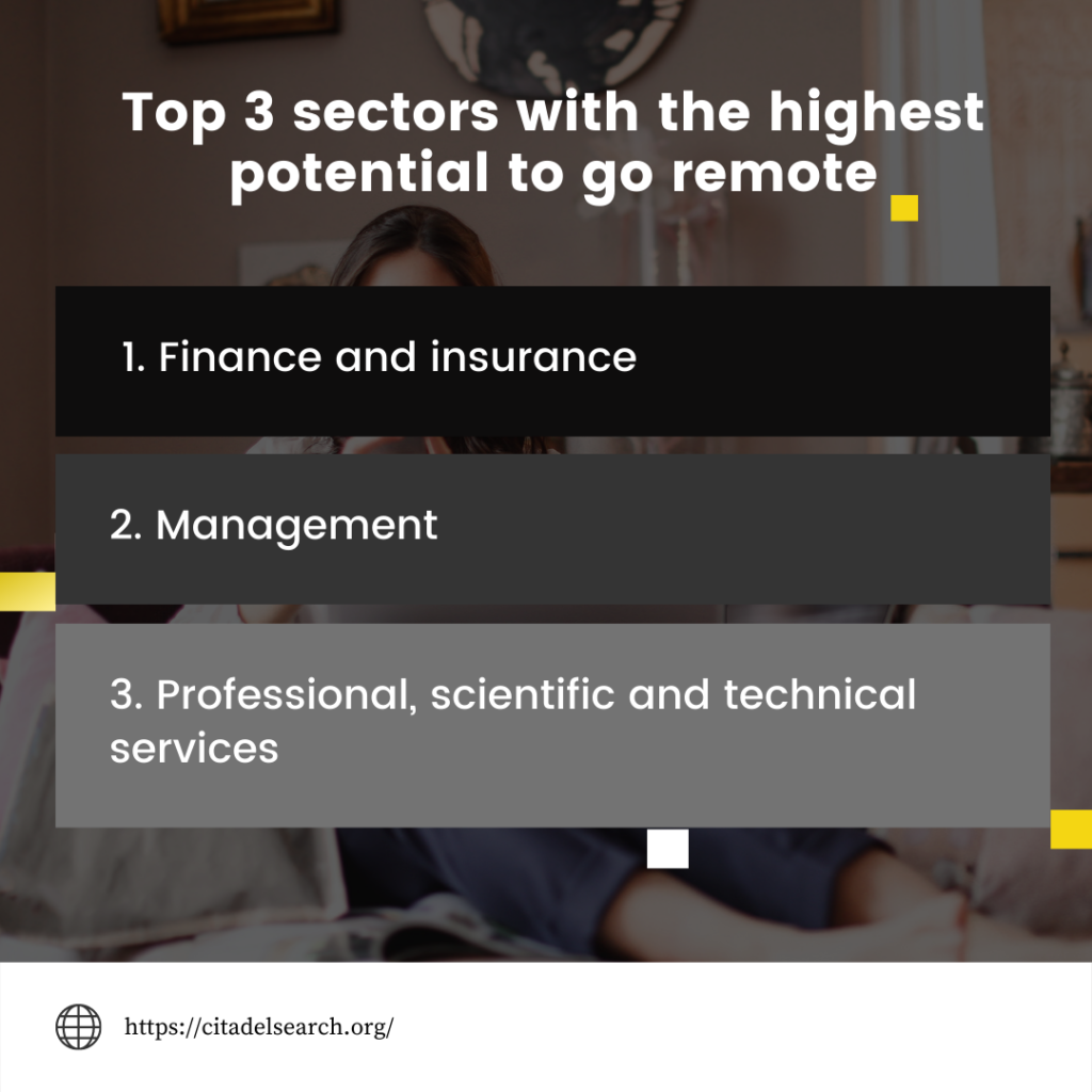 Top 3 sectors with the highest potential to go remote