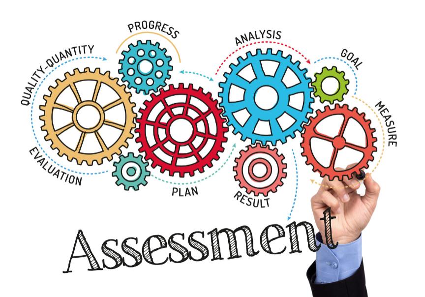 Harrison Assessment